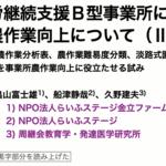"<span class=""title"">日本特殊教育学会演題「就労継続支 援B型事業所における農作業向上につい て(II) 淡路式農作業分析表、農作業難易度分類、 淡路式園芸療法評価表を事業所農作業向 上に役立たせる試み」</span>"